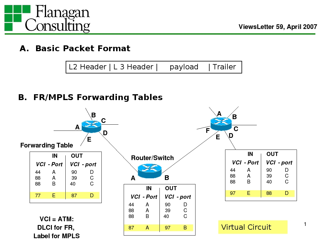 Archived Ha Viewsletter Virtual Circuit Drawings For Vl 59
